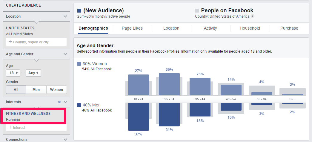 How to Create Audience Personas on a Budget Using Facebook Insights