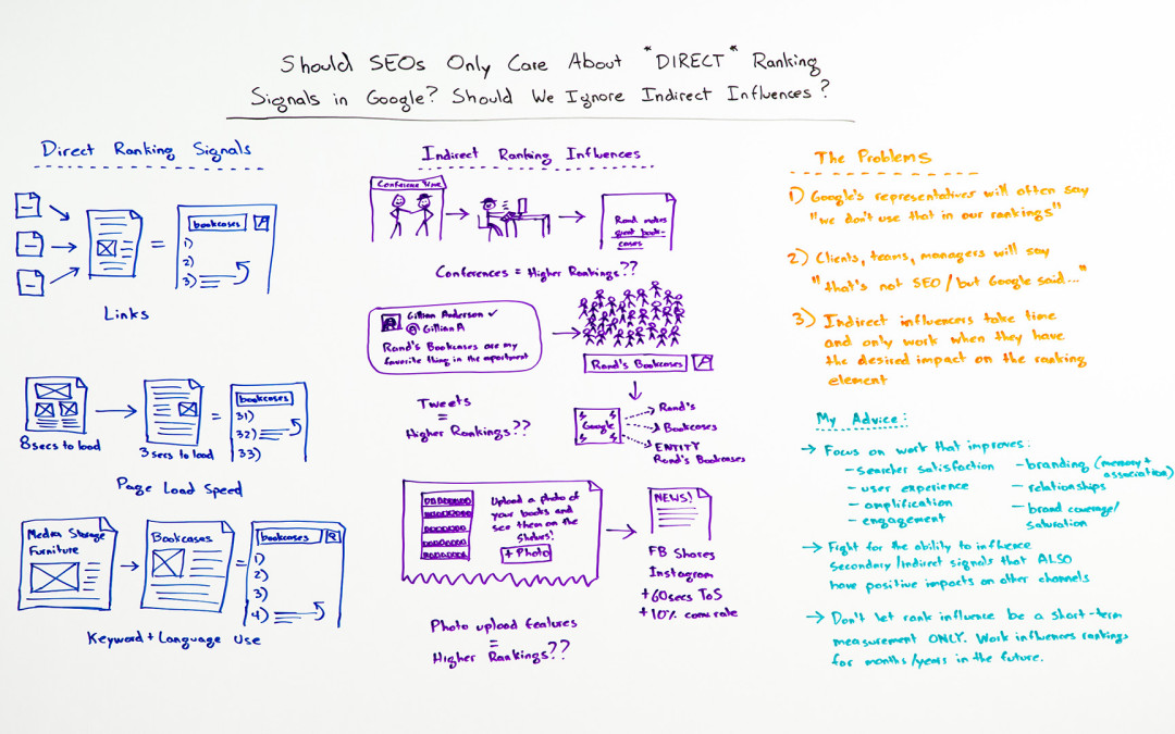 Should SEOs Only Care About DIRECT Ranking Signals in Google? – Whiteboard Friday