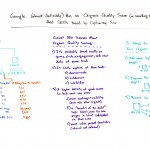 Google (Almost Certainly) Has an Organic Quality Score (Or Something a Lot Like It) that SEOs Need to Optimize For – Whiteboard Friday