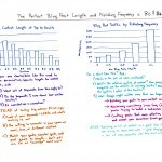 The Perfect Blog Post Length and Publishing Frequency is B?!!$#÷x – Whiteboard Friday
