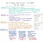 How to Diagnose Pages that Rank in One Geography But Not Another – Whiteboard Friday