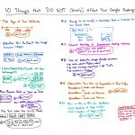 10 Things that DO NOT (Directly) Affect Your Google Rankings – Whiteboard Friday