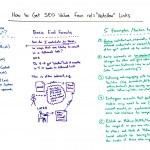 "Getting SEO Value from rel=""nofollow"" Links – Whiteboard Friday"