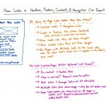 How Links in Headers, Footers, Content, and Navigation Can Impact SEO – Whiteboard Friday