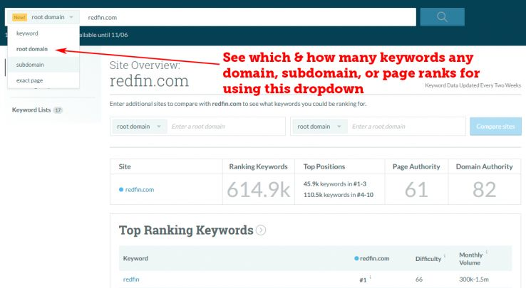 NEW in Keyword Explorer: See Who Ranks & How Much with Keywords by Site