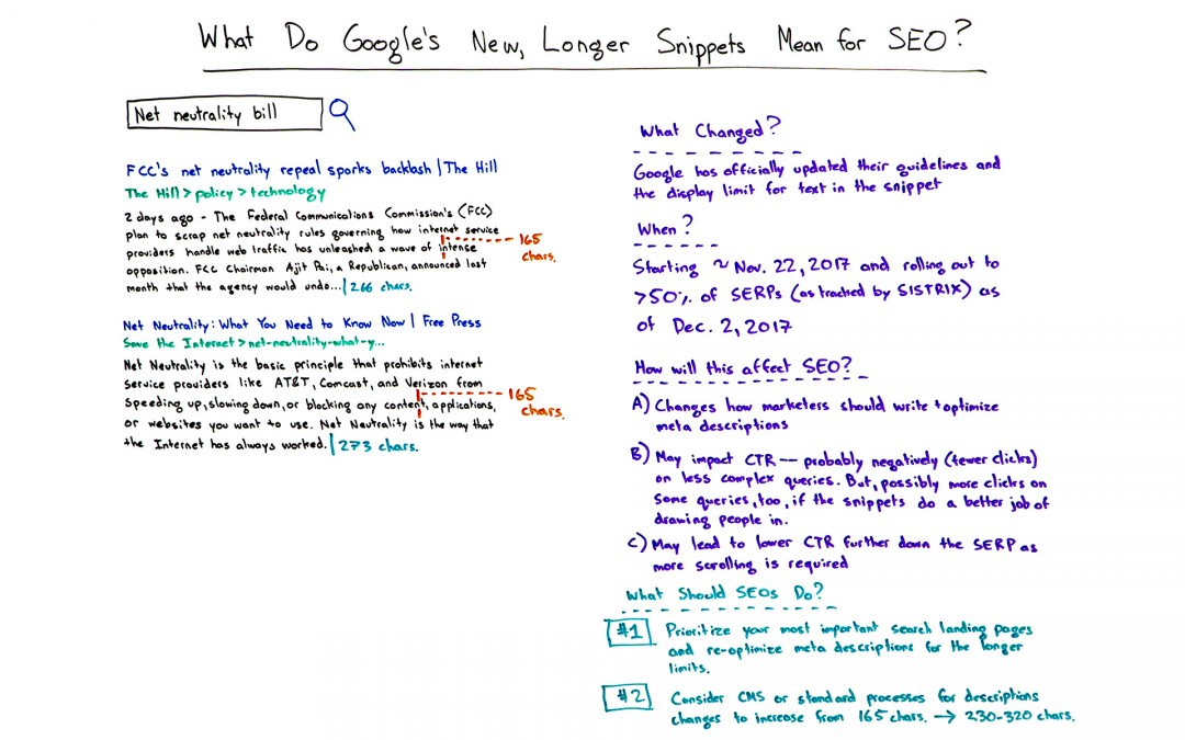 What Do Google's New, Longer Snippets Mean for SEO?  – Whiteboard Friday