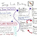 Image Link Building – Whiteboard Friday