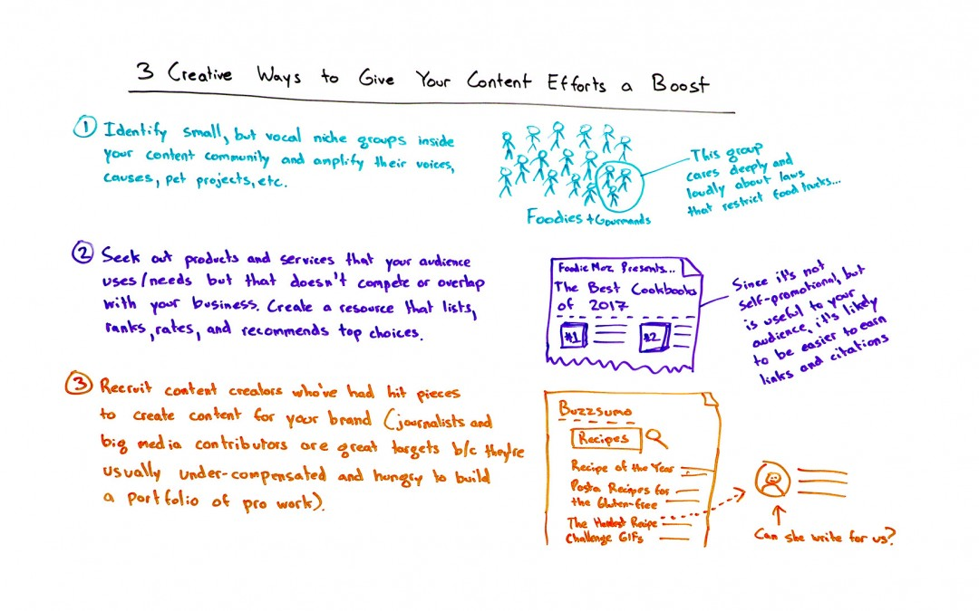 3 Creative Ways to Give Your Content Efforts a Boost – Whiteboard Friday