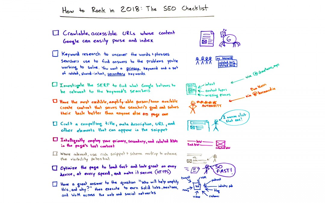How to Rank in 2018: The SEO Checklist – Whiteboard Friday