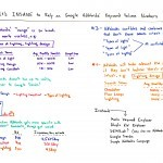 Why Google AdWords' Keyword Volume Numbers Are Wildly Unreliable – Whiteboard Friday