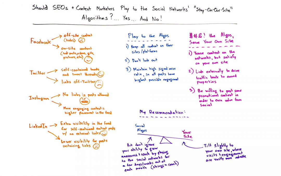"""Should SEOs & Content Marketers Play to the Social Networks' """"Stay-On-Our-Site"""" Algorithms? – Whiteboard Friday"""