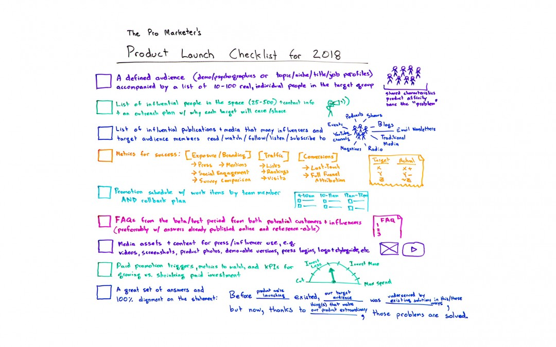 The Pro Marketer's Product Launch Checklist for 2018 – Whiteboard Friday