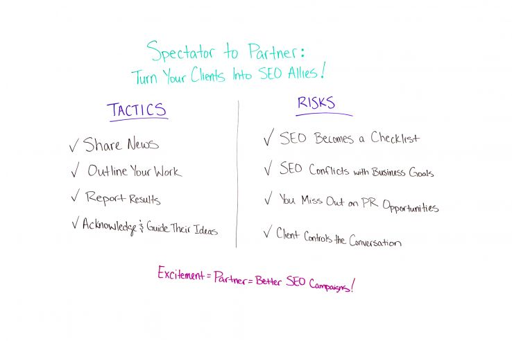 Spectator to Partner: Turn Your Clients into SEO Allies – Whiteboard Friday