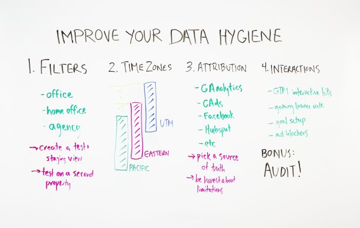 4 Ways to Improve Your Data Hygiene – Whiteboard Friday