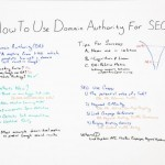 How to Use Domain Authority for SEO – Whiteboard Friday