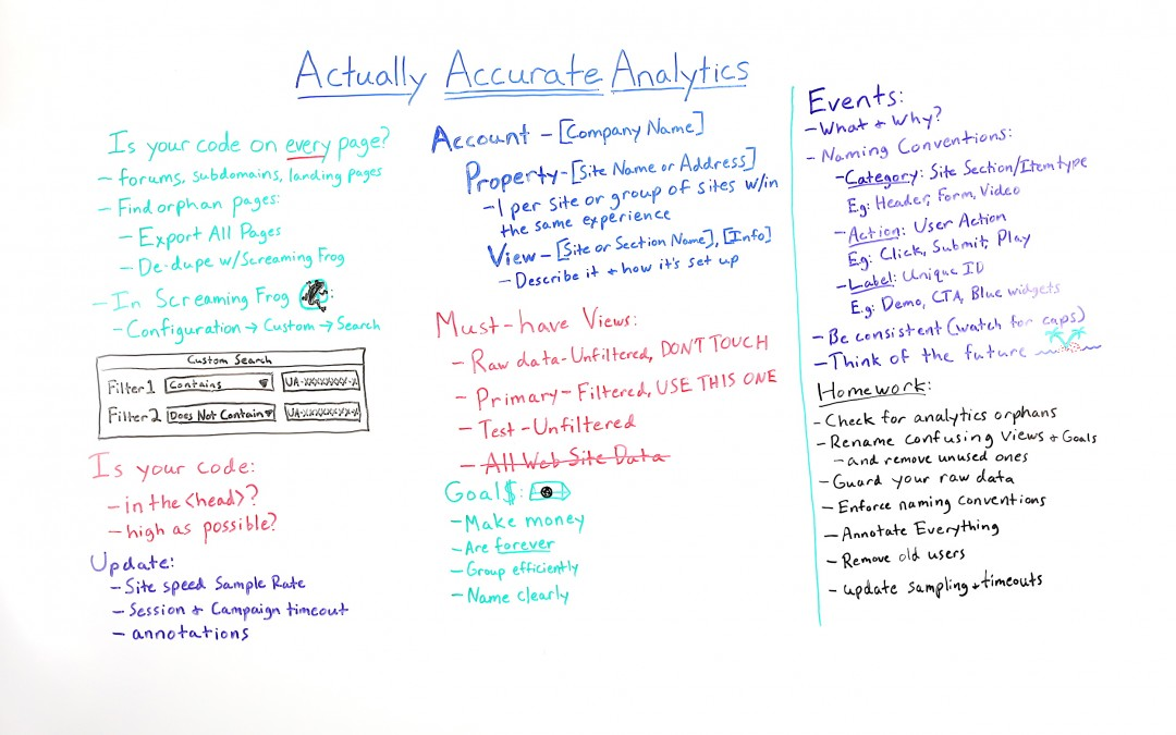 Actually Accurate Analytics – Whiteboard Friday