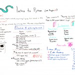 Intro to Python – Whiteboard Friday