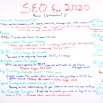 SEO for 2020 – Whiteboard Friday