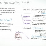The SEO Elevator Pitch – Best of Whiteboard Friday