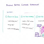 Building Better Customer Experiences – Best of Whiteboard Friday