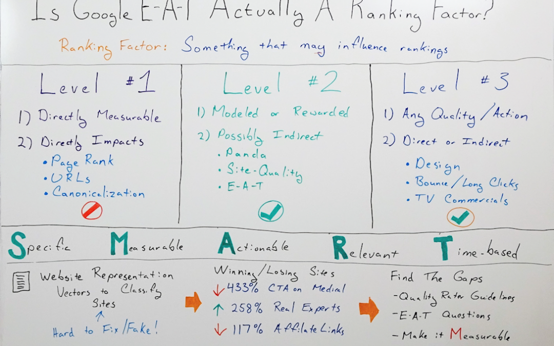 Is Google E-A-T Actually a Ranking Factor? – Whiteboard Friday