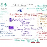 SEO Negotiation: How to Ace the Business Side of SEO — Best of Whiteboard Friday
