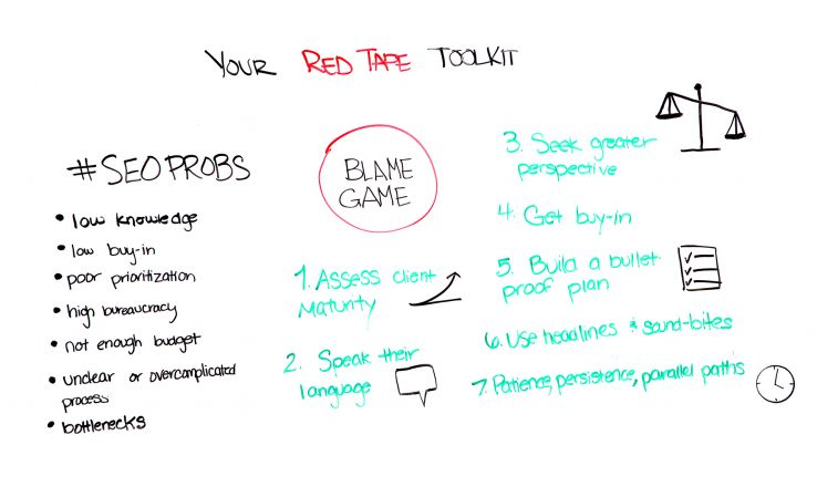 Overcoming Blockers: How to Build Your Red Tape Toolkit — Best of Whiteboard Friday